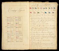 Lot 36-Darby (Henry D'Esterre, 1750-1823). Naval archive, 1795-1800.