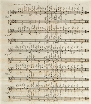 Lot 271 - Maxwell (Francis Kelly). An Essay upon Tune, 1781