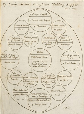 Lot 138 - Lamb (Patrick). Royal-Cookery: or, the Compleat Court-Cook, 1716