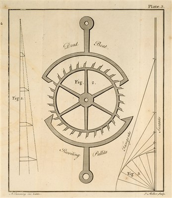 Lot 246 - Cumming (Alexander). The Elements of Clock and Watch-Work, 1st edition, 1766