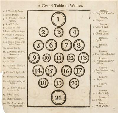 Lot 185 - Moxon (Elizabeth). English Housewifry, Leeds, [1741?]