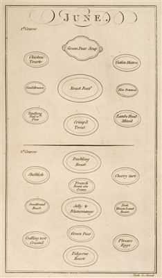 Lot 333 - Mollard (John). The Art of Cookery made easy and refined, 1802
