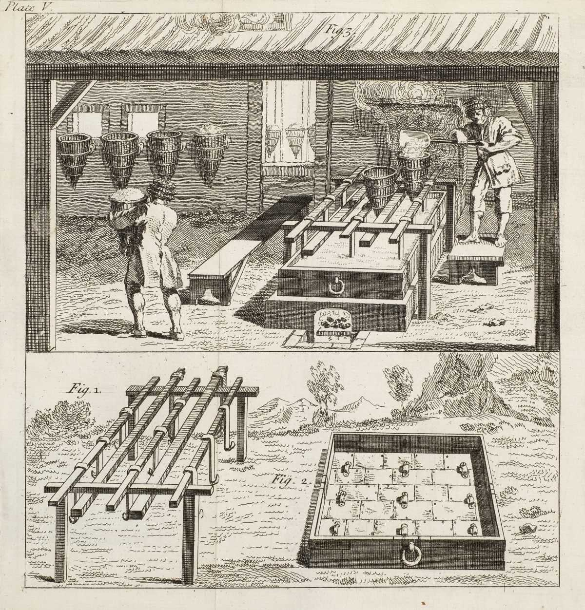 Lot 198 - Brownrigg (William). The Art of making Common Salt, 1st edition, 1748