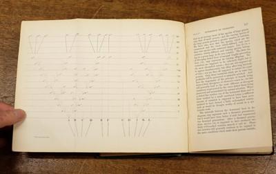Lot 197 - Darwin (Charles). On the Origin of Species, 2nd edition, 1860, ex libris David Bellamy