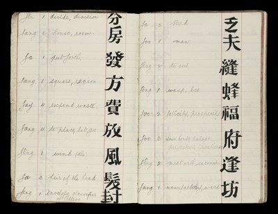 Lot 2-China. Manuscript Chinese-English dictionary, c.1875-1900