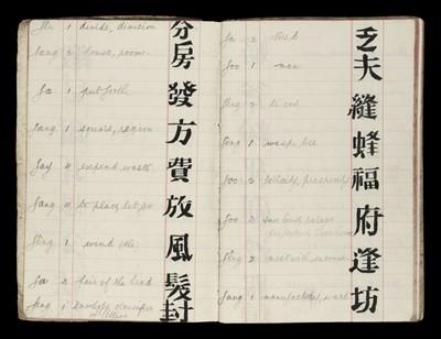 Lot 2 - China. Manuscript Chinese-English dictionary, c.1875-1900