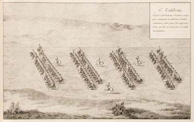 Lot 27 - Drummond de Melfort (Comte de). Traité sur la cavalerie, 1st edition, 1776, atlas only